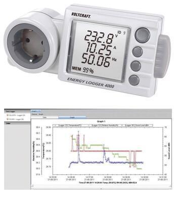 Merač spotreby el. energia VOLTCRAFT ENERGY-LOGGER 4000